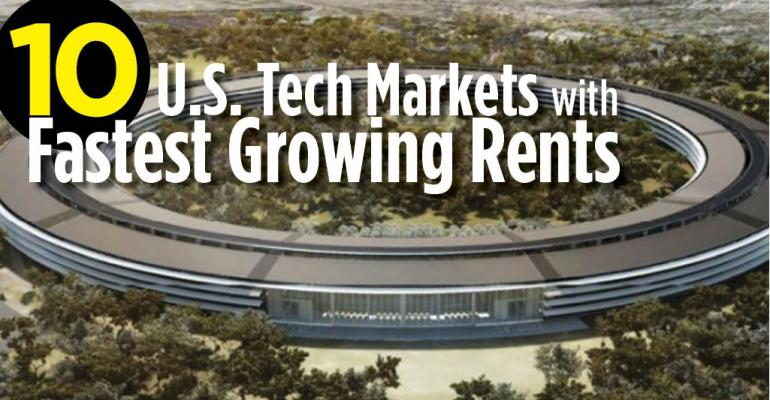 10 U.S. Tech Markets with Fastest Growing Rents