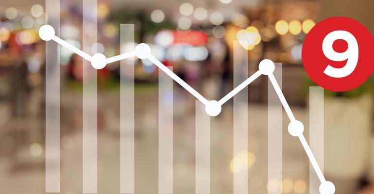 mall downward graph