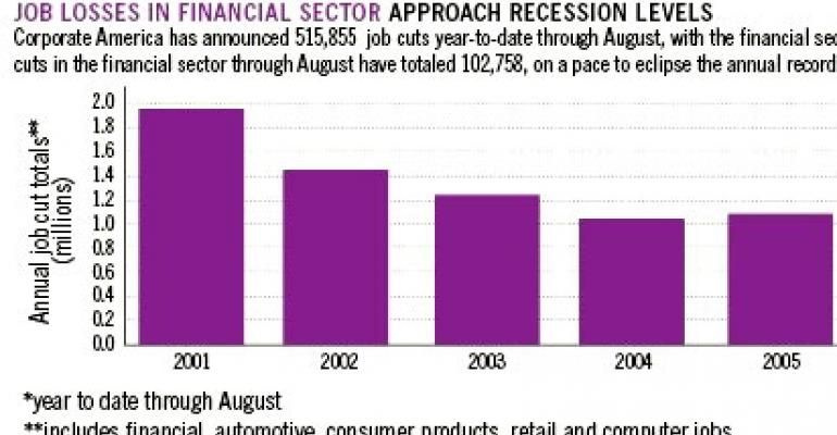Job Losses In Financial Sector Approach Recession Levels