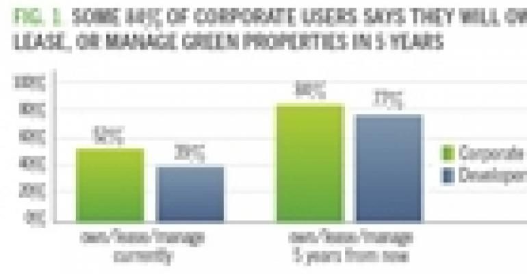 Why Green Building Has Staying Power