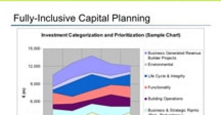 VFA Helps Deutsche Bank Make Corporate Real Estate Strategic