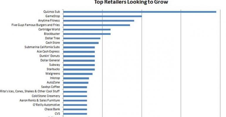 Retailers Looking to Expand
