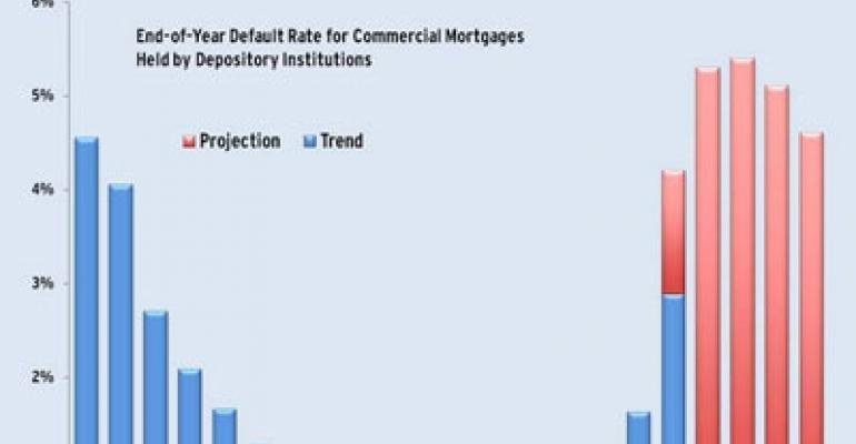 Commercial Mortgage Defaults to Continue to Rise