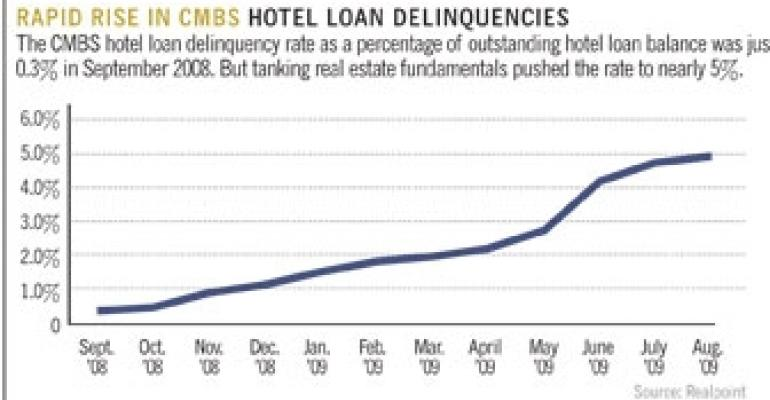 Balance-Sheet Lenders Hold Key to Reigniting Hotel Property Sales