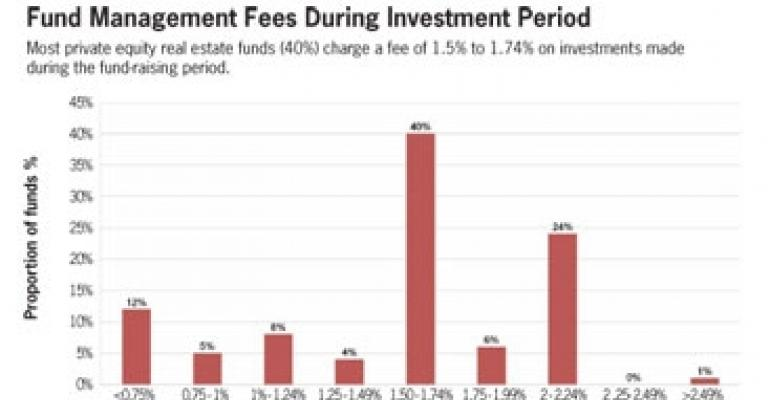Investors Get Their Wish As Fund Managers Begin to Trim Fees