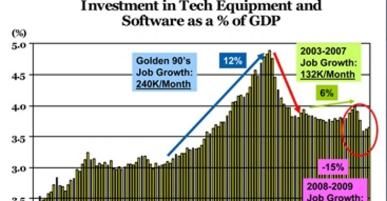 'O Jobs, Where Art Thou?' Georgia State University Economist Offers Insights