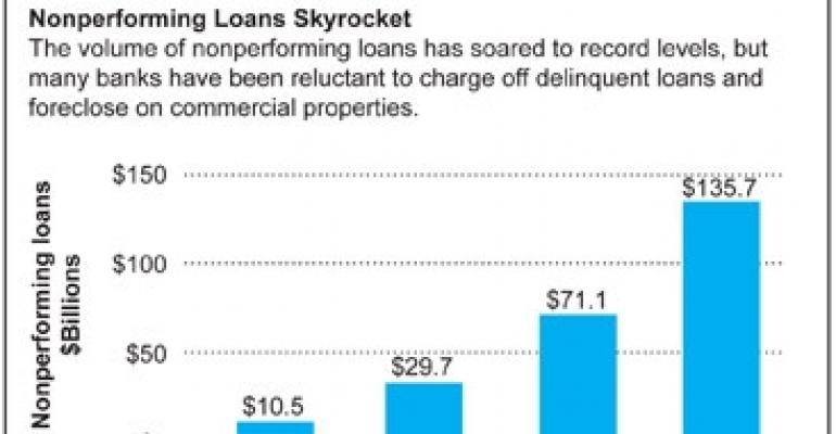 Record CRE Loan Defaults Contribute to Rising 2010 Bank Failures