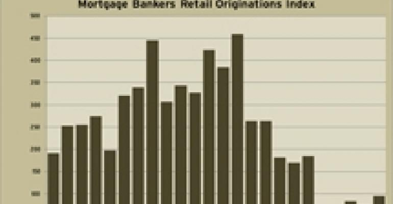 MBA: Loan Originations on Retail Properties Rise in Fourth Quarter