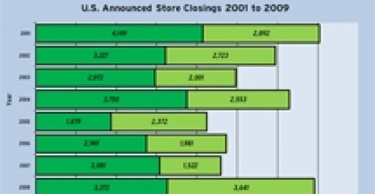 Store Closings Could Keep Piling Up Throughout First Half of 2010