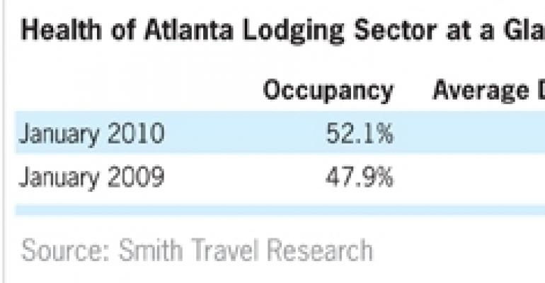 Lodging Industry Takes Pulse of Recovery at Hunter Conference in Atlanta