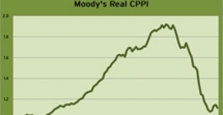 After Three Straight Gains, Moody's CRE Index Retreats