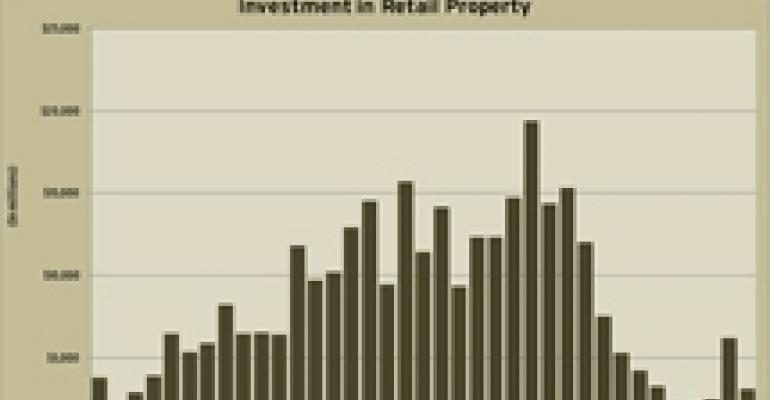 Retail Investment Sales Market Continues to Progress
