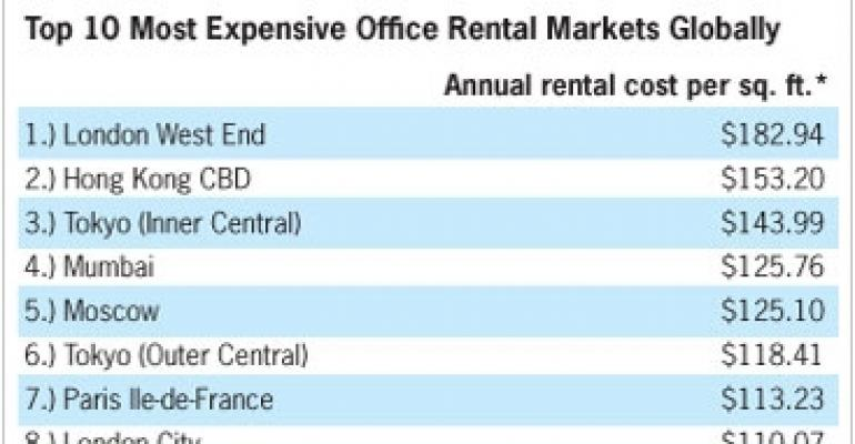 New York Office Space is Costly? Take a Look at London