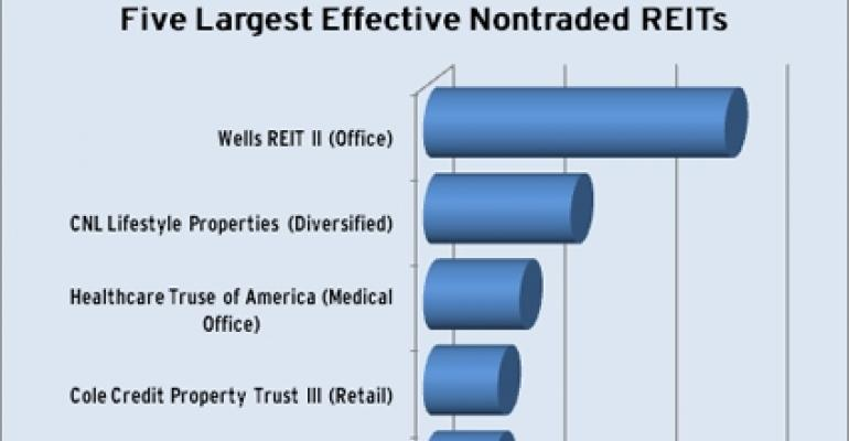 New Report Sheds Light on World of Nontraded REITs