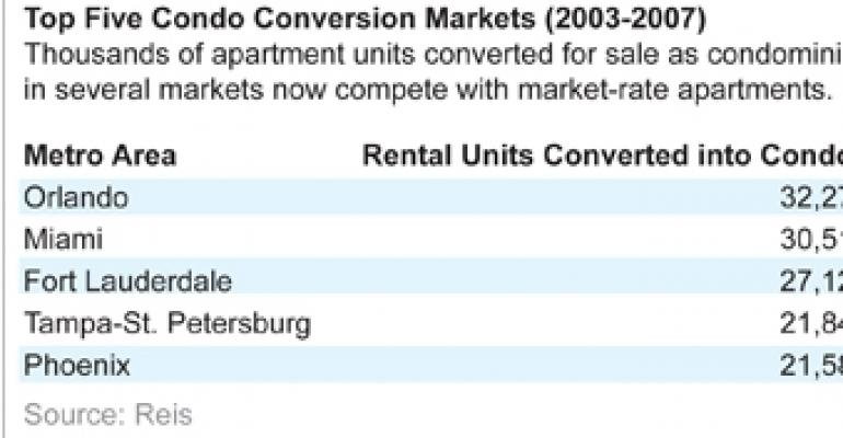 Will The Shadow Market Depress Apartment Rent Growth?