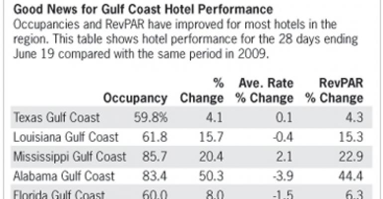 Even As the Oil Spill Spreads, Gulf Coast Hotel Owners Remain Upbeat