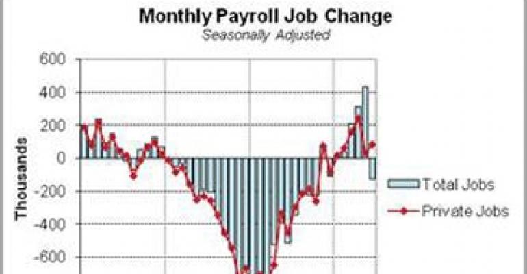 Economists React: June Jobs Report 'Bereft of Good News'