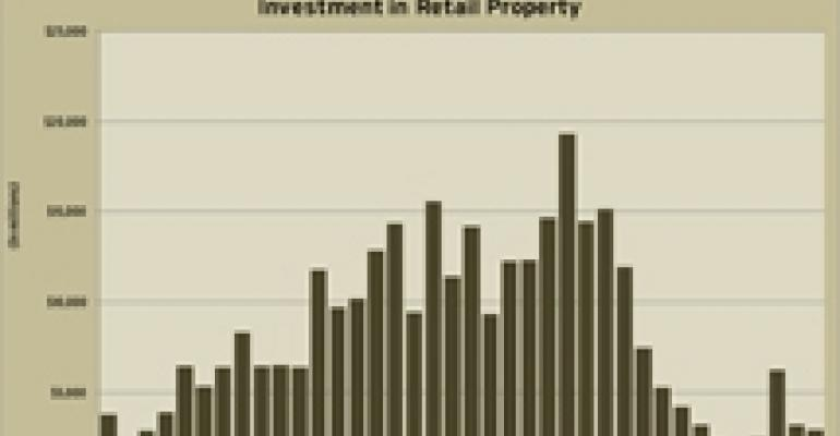 Slow Dealing Continues as Retail Investment Sales Volume Slides
