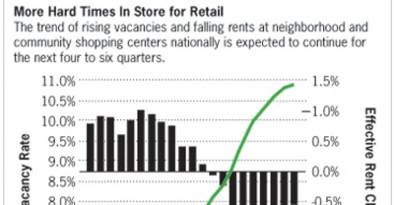 Why Retail Valuations Will Not Return to Peak Levels Until After 2016