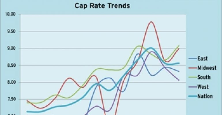 Retail Cap Rates Remain Steady in Second Quarter