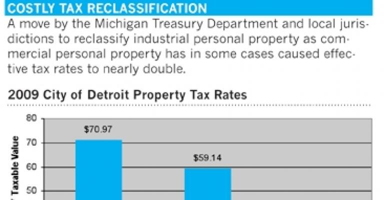 Controversy Emerges Over Michigan Business Tax Credits for Industrial Owners