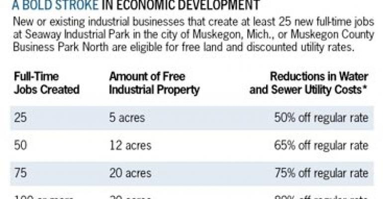 Muskegon, Mich. Makes an Offer That's Hard to Refuse: Free Land
