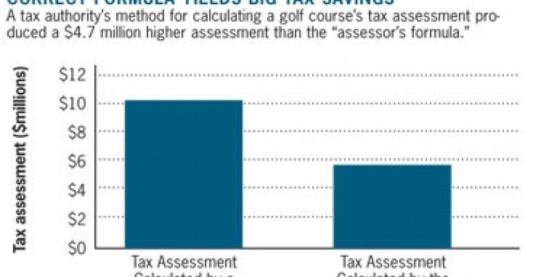 Golf Course Owners Teed Off Over Taxes