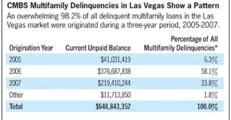 Las Vegas Apartment Market Still Reeling, Trepp Data Shows