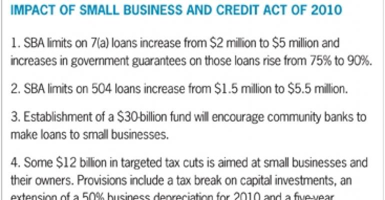 Small Business Jobs Bill Helps Lodging, But It's No Panacea