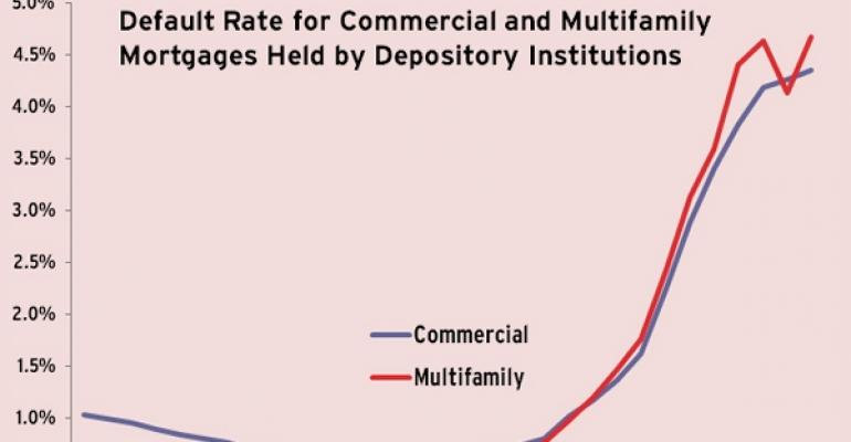 Multifamily Default Rate Rises