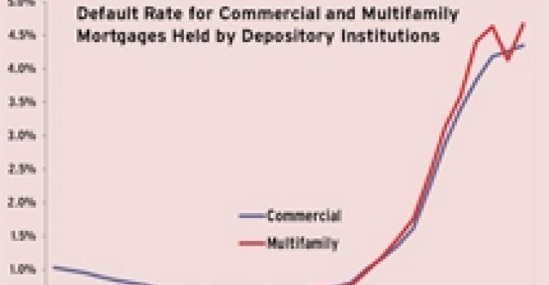 Commercial Defaults Rose in Third Quarter