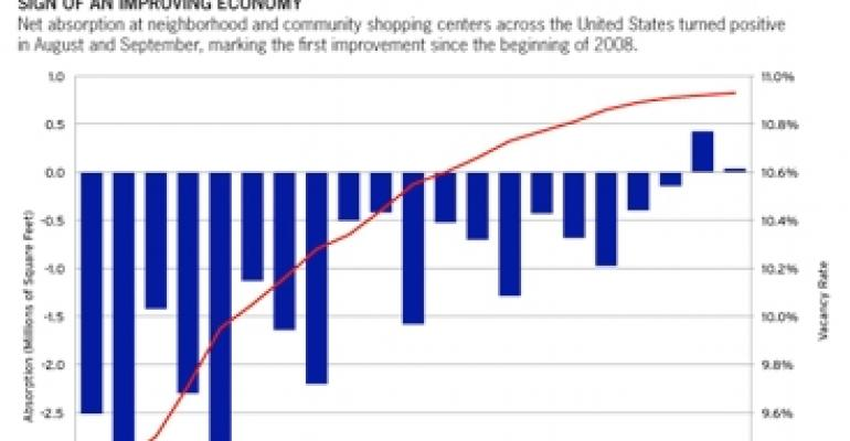 If You Blink, You Might Miss the Retail Turnaround