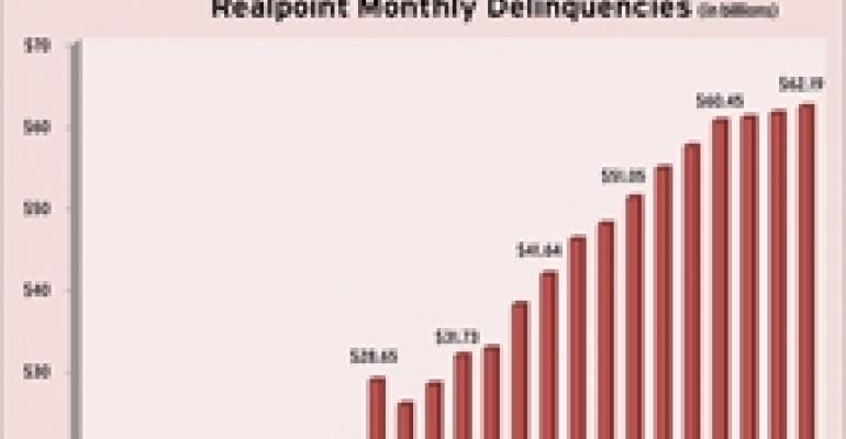 CMBS Delinquencies Turn a Corner