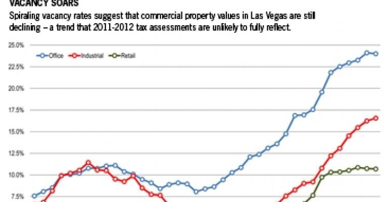 Why Las Vegas Property Tax Assessments Will Exceed Market Value