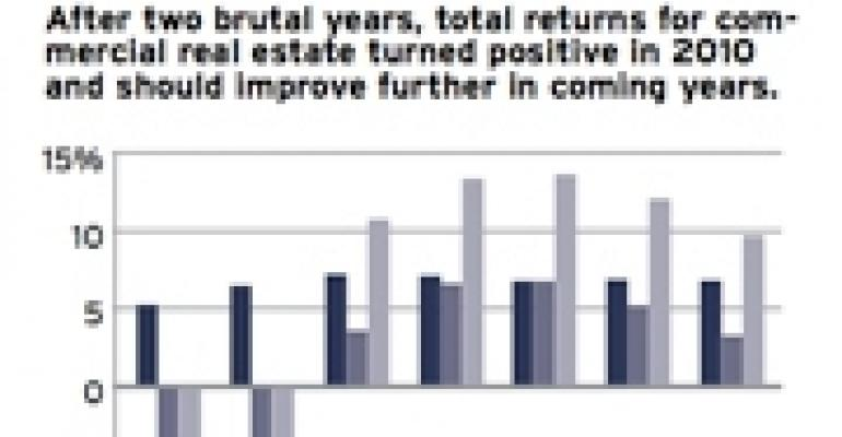 After Three Years on the Brink, Retail Real Estate is Set to Recover in 2011