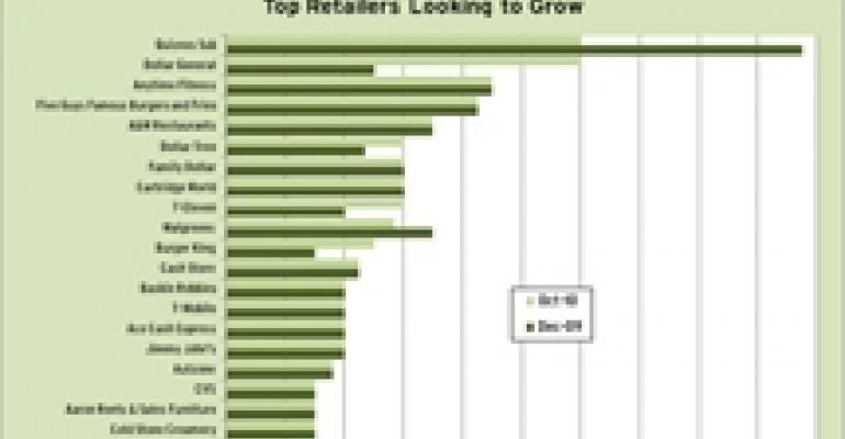 Retailers Continue to Add Stores to Pipeline