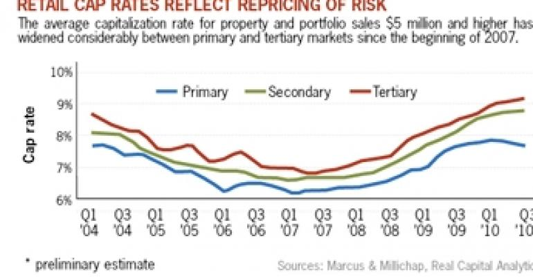 Retail Fights Perception Problem