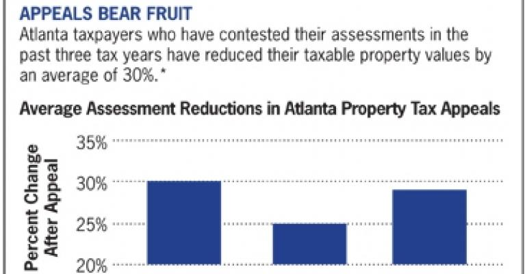 Tax Data Reveals Plunge in Atlanta Commercial Property Values