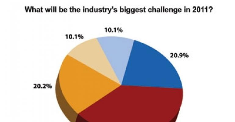 NRN Survey Identifies Opportunities and Challenges for Restaurants in 2011