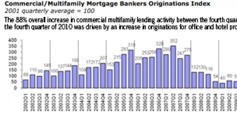 Commercial/Multifamily Mortgage Originations Jump 36% in 2010, MBA Survey Shows