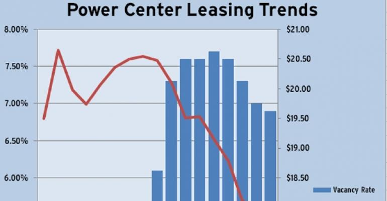 Power Center Leasing Trends