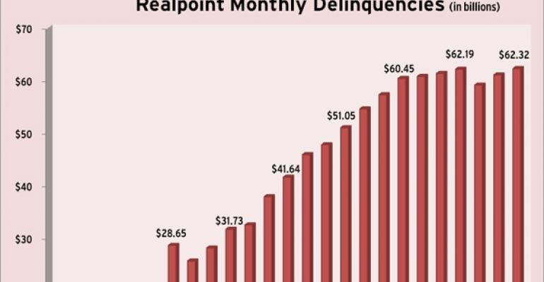 Highlights from Realpoint's December 2010  Delinquency Report