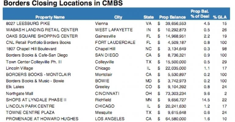 Borders' Impact On CMBS Loans