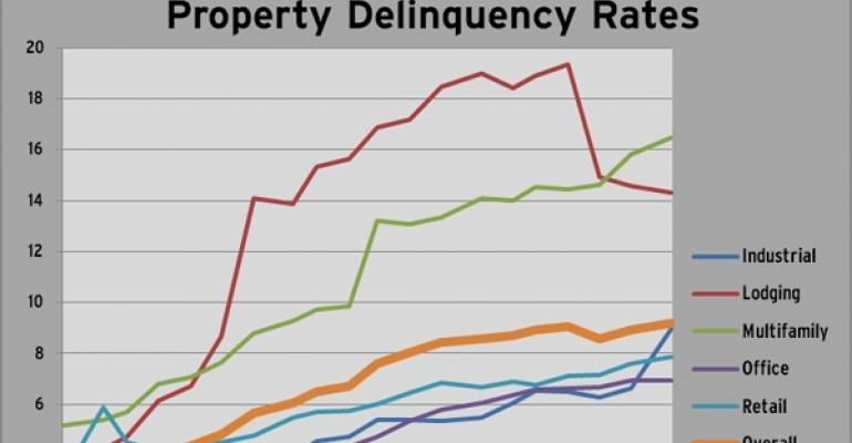 Highlights from Trepp's December 2010 Delinquency Report