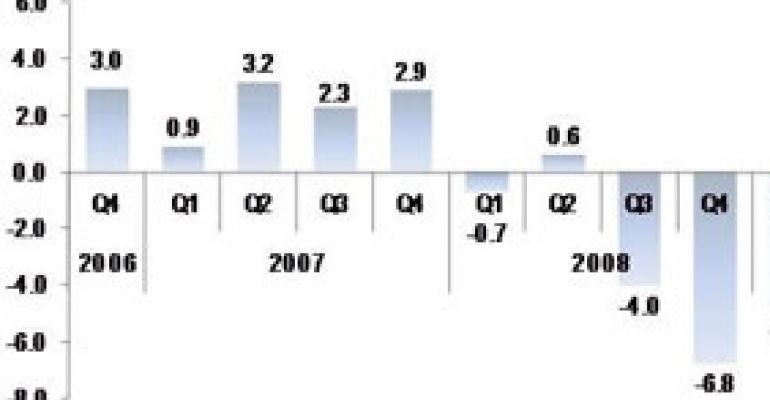 Economic Growth Gathers Momentum
