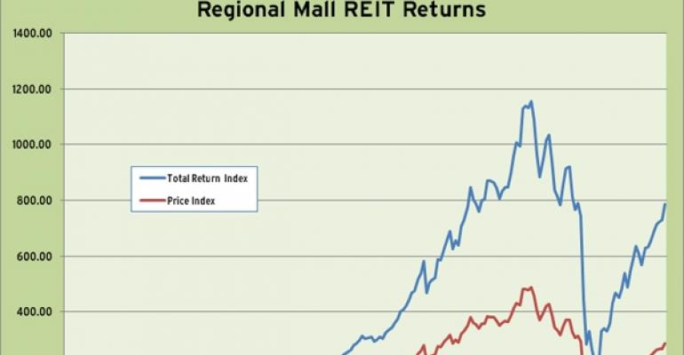 Regional Mall REIT Q1 2011 Performance