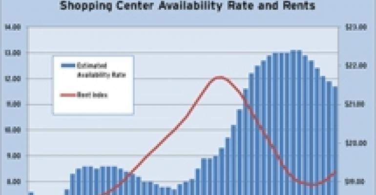 CBRE-EA Forecasts Drop in Availability Rate