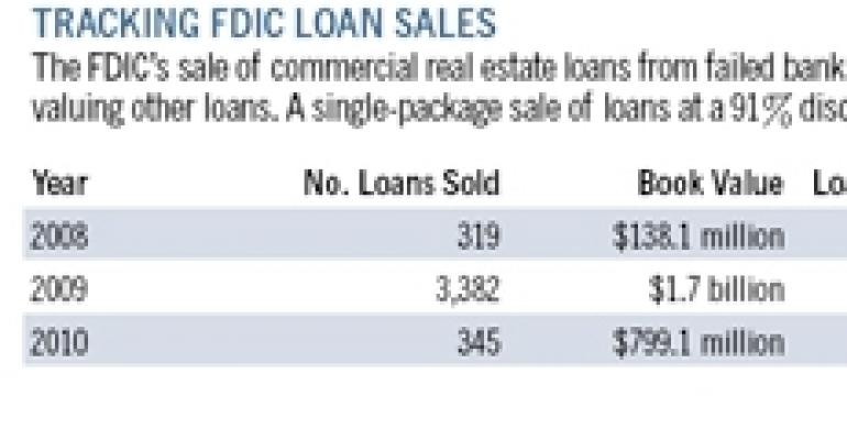 Unsecured Financing Mounts a Comeback as Loan Costs Stabilize