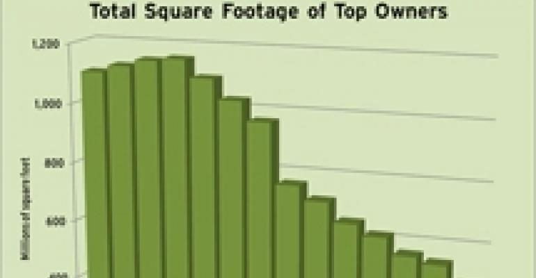 Major Owners and Managers Tinkered With Portfolios in 2010