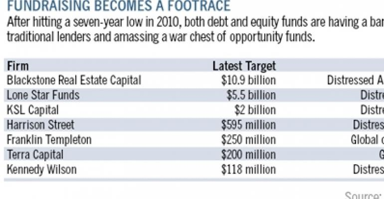 Investors Flock to High-Yield Funds in a Footrace to Resolve Distressed Assets